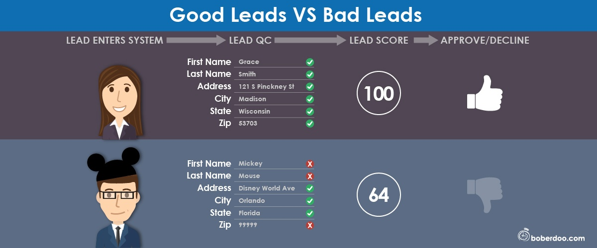 good leads vs bad leads