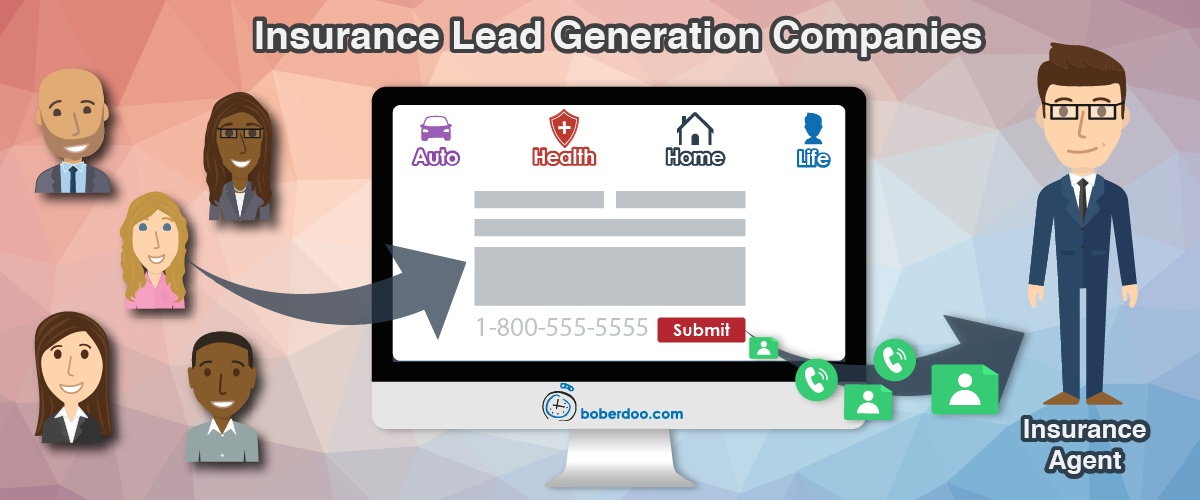 insurance lead generation companies