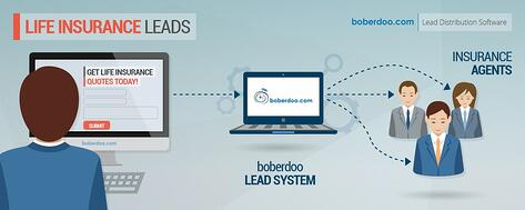 Life Insurance Leads with boberdoo.com