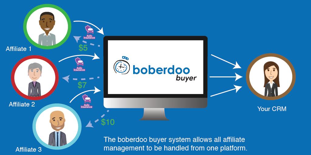 boberdoo_buyer_infographic-1