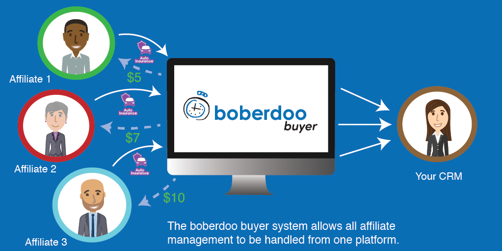 boberdoo_buyer_infographic-1