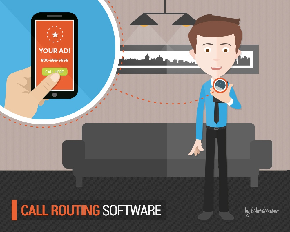 Call Routing Systems – Air Media Design
