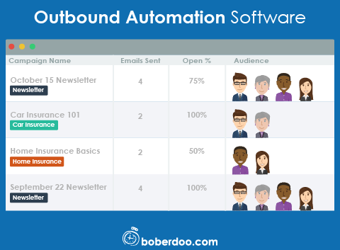 Outbound Automation Software